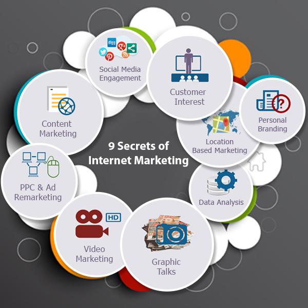 9 Secrets of Internet Marketing