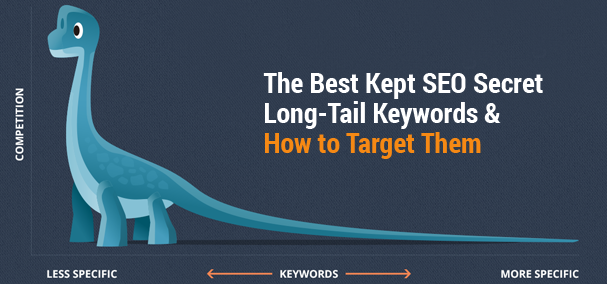 How & Why to Target Long-Tail Keywords