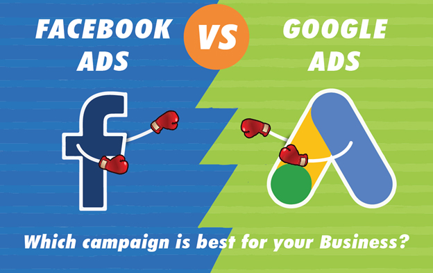 Google AdWords vs Facebook Ads – Which one works best for your business ?