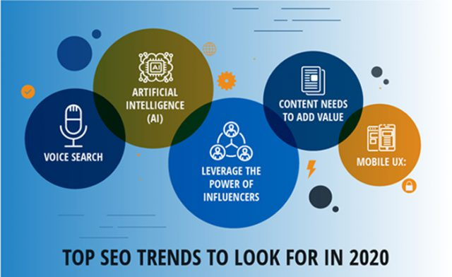 Top SEO Trends to look for in 2020