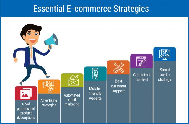 7 Essential E-commerce Strategies to Help You Reach More Customers